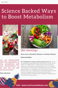 Science Backed ways to Boost Metabolism