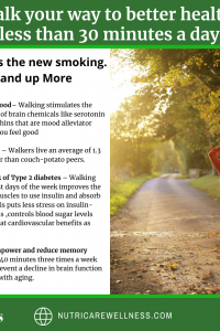 Walk your way @ 30 minutes for better health